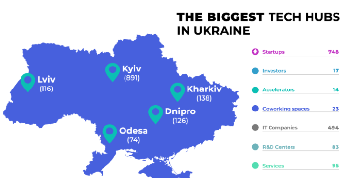 Major IT centres and hubs in Ukraine